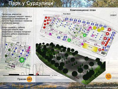 Градски парк у Сурдулици, Србија  - Пројектни Развој туризма - Сурдулица и Правец